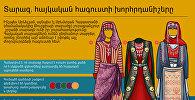 Տարազ. հայկական հագուստի խորհրդանիշերը