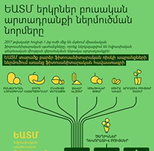 ԵԱՏՄ երկրներ բուսական արտադրանքի ներմուծման նորմերը