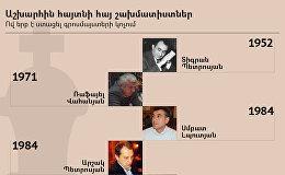 Աշխարհին հայտնի հայ շախմատիստներ