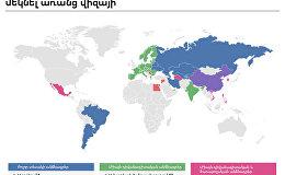 Երկրներ, ուր ՀՀ քաղաքացիները կարող են մեկնել առանց վիզայի