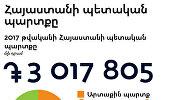 ՀՀ պետական պարտք