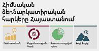 Налоги на бизнес в Армении